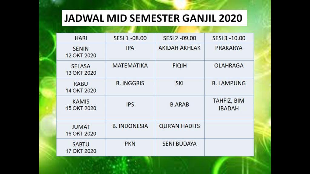 JADWAL MID SEMESTER GANJIL MTsN BANDAR LAMPUNG TP 2020 ...