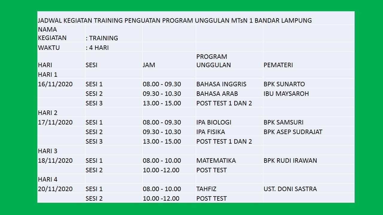Training Penguatan Program Kelas Unggul MTsN 1 Bandar Lampung